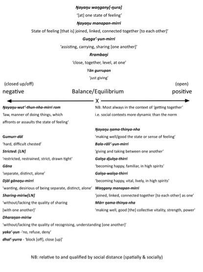 Philosophy Philosopher Chart